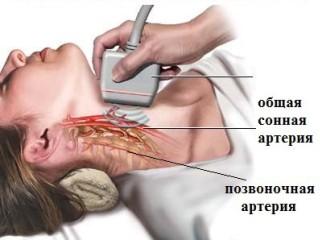УЗИ - основной метод диагностики гипоплазии